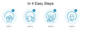Four Steps to Get Dry Cleaning done - What is Dry Cleaning and How it Works